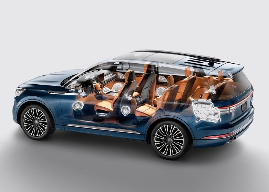 2020 Lincoln Aviator 7 Seater SUV