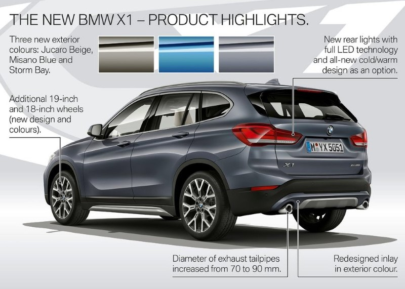 2020 BMW X1 Exterior & Color Options