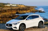 2020 Infiniti QX30 AWD Fuel Economy & Performance