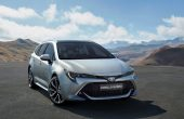 2020 Toyota Corolla Touring Sports Release Date